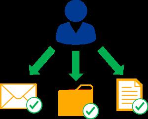 Anwendersicht AD Berechtigungsverwaltung- AD Berechtigungsverwaltung mit IDM-Portal