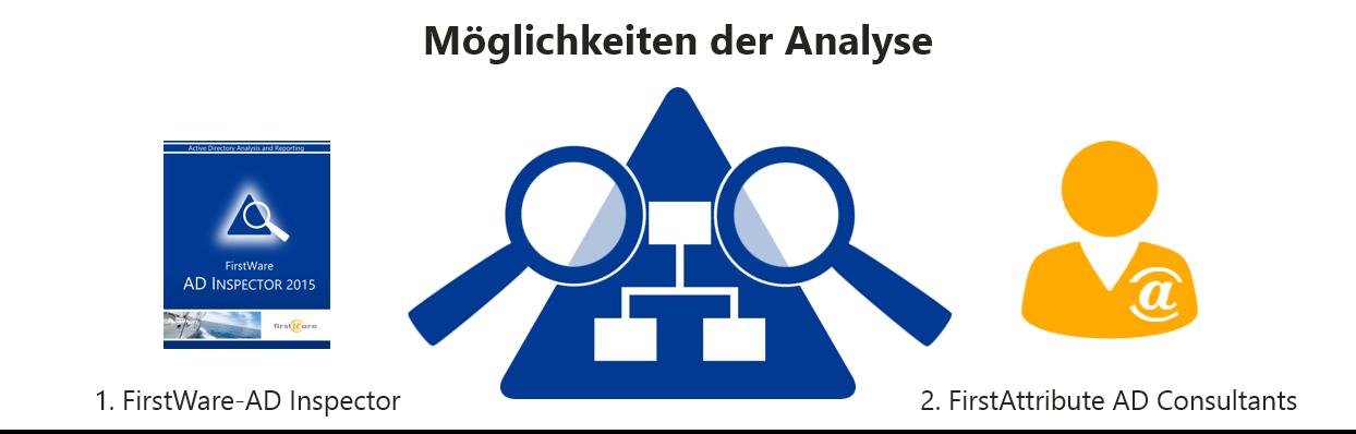 Moeglichkeiten-Active-Directory-Analyse