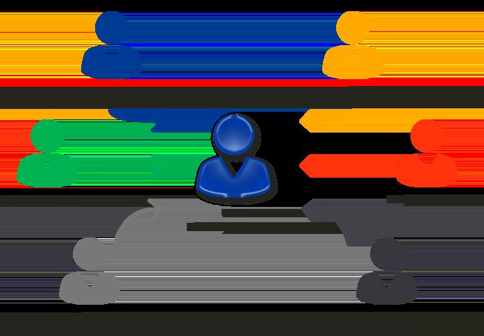 RBAC für verschiedene Rollen