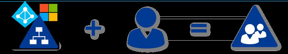IDM-Portal-Ansatz-2020