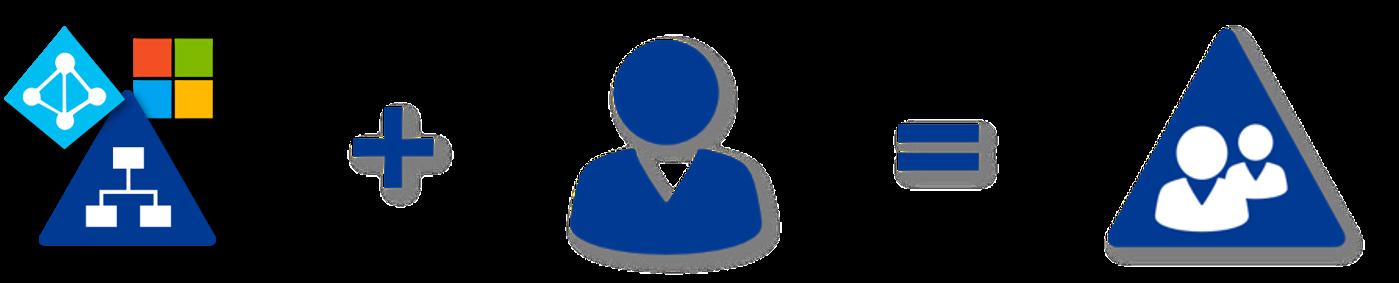 Einfaches Identitätsmanagement mit IDM-Portal