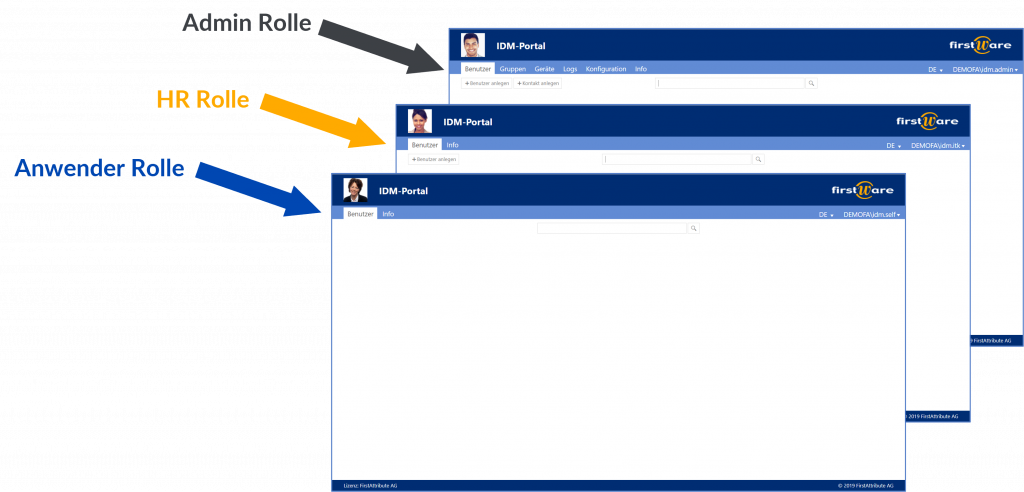 Identity Management - Delegation mit FirstWare IDM-Portal