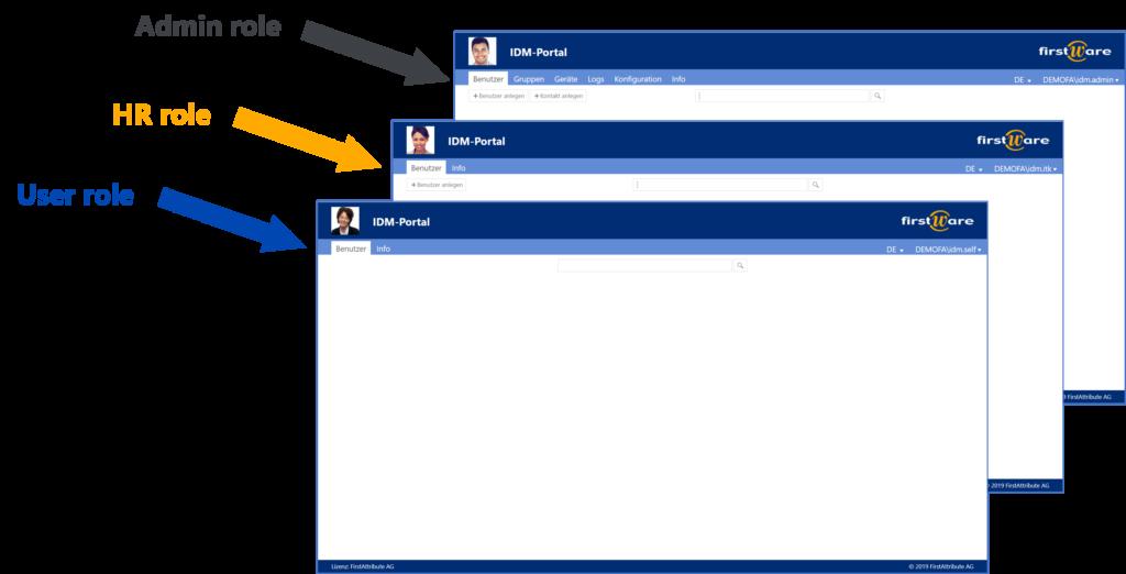 Identity Management - Delegation with FirstWare IDM-Portal