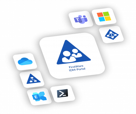 IDM-Portal Hybrid IAM Lösung